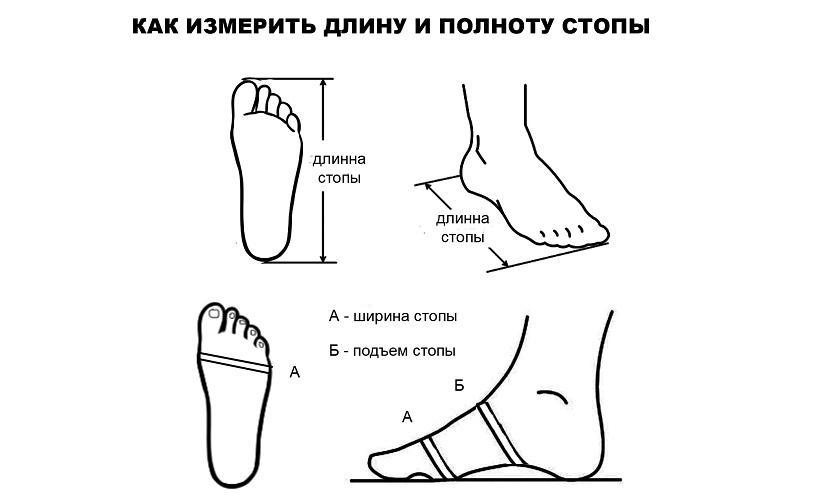 измерение полноты ноги